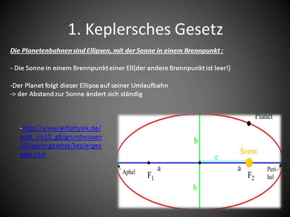1. Keplersches Gesetz Die Planetenbahnen sind Ellipsen, mit der Sonne in einem Brennpunkt : - Die Sonne in einem Brennpunkt einer Ell(der andere Brenn