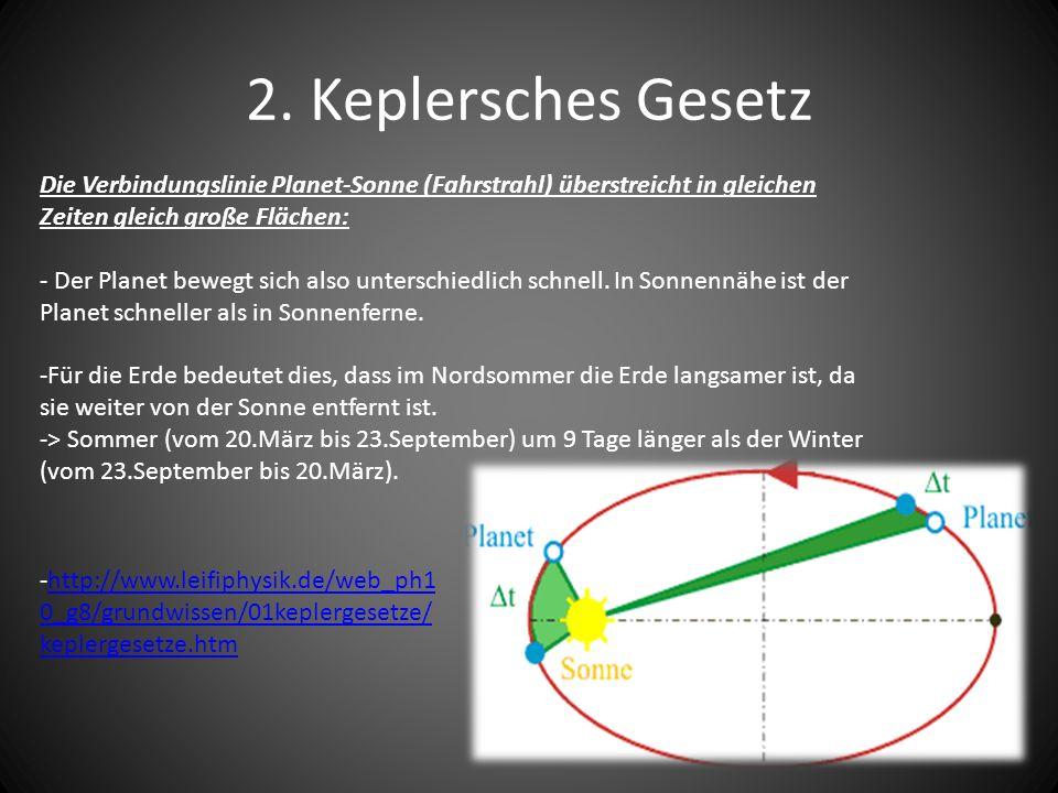 2. Keplersches Gesetz Die Verbindungslinie Planet-Sonne (Fahrstrahl) überstreicht in gleichen Zeiten gleich große Flächen: - Der Planet bewegt sich al
