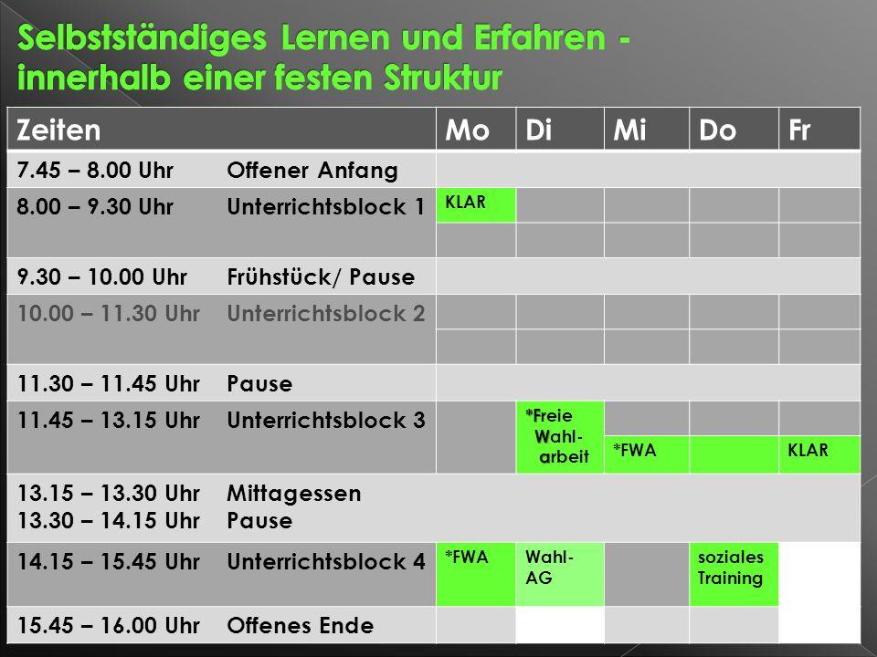 ZeitenMoDiMiDoFr 7.45 – 8.00 Uhr Offener Anfang 8.00 – 9.30 Uhr Unterrichtsblock 1 KLAR 9.30 – 10.00 Uhr Frühstück/ Pause 10.00 – 11.30 Uhr Unterrichtsblock 2 11.30 – 11.45 Uhr Pause 11.45 – 13.15 Uhr Unterrichtsblock 3 *F W a *Freie Wahl- arbeit *FWAKLAR 13.15 – 13.30 Uhr Mittagessen 13.30 – 14.15 Uhr Pause 14.15 – 15.45 Uhr Unterrichtsblock 4 *FWAWahl- AG soziales Training 15.45 – 16.00 Uhr Offenes Ende