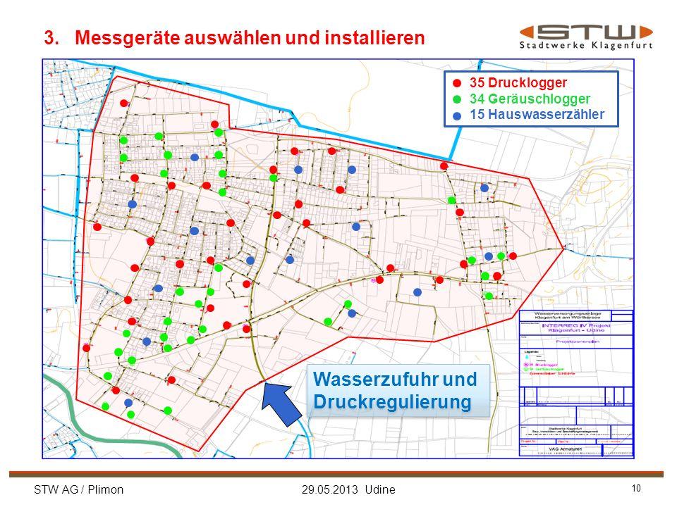 STW AG / Plimon 29.05.2013 Udine 10 Wasserzufuhr und Druckregulierung 35 Drucklogger 34 Geräuschlogger 15 Hauswasserzähler 3. Messgeräte auswählen und