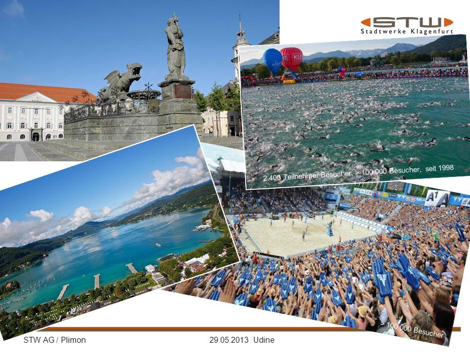STW AG / Plimon 29.05.2013 Udine 2 > 100.000 Besucher 2.400 Teilnehmer Besucher, > 100.000 Besucher, seit 1998