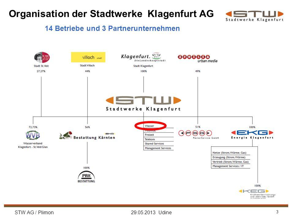STW AG / Plimon 29.05.2013 Udine 3 Organisation der Stadtwerke Klagenfurt AG 14 Betriebe und 3 Partnerunternehmen
