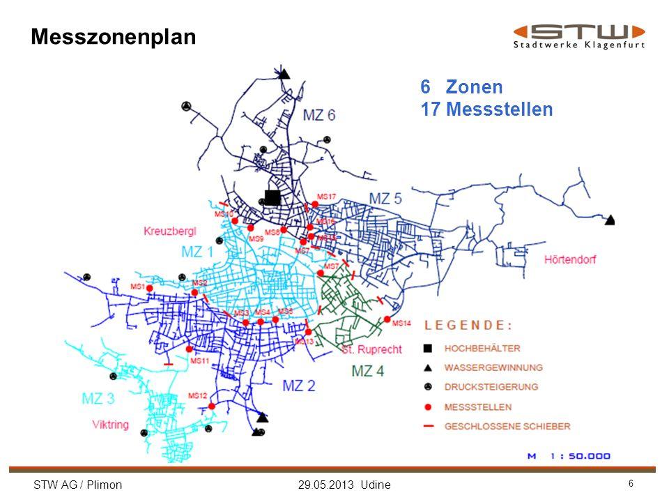 STW AG / Plimon 29.05.2013 Udine 6 Messzonenplan 6 Zonen 17 Messstellen