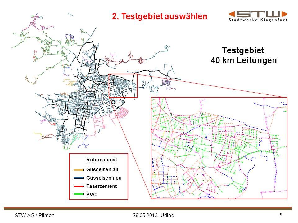 STW AG / Plimon 29.05.2013 Udine 9 Testgebiet 40 km Leitungen Rohrmaterial Gusseisen alt Gusseisen neu Faserzement PVC 2.