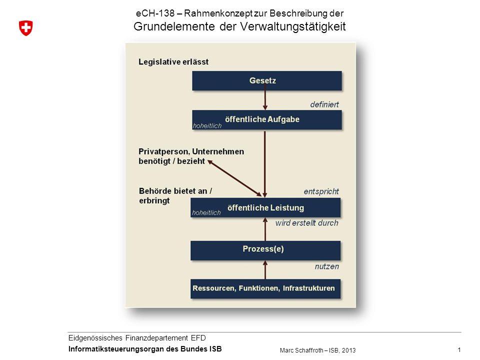 1 Eidgenössisches Finanzdepartement EFD Informatiksteuerungsorgan des Bundes ISB Marc Schaffroth – ISB, 2013 eCH-138 – Rahmenkonzept zur Beschreibung der Grundelemente der Verwaltungstätigkeit