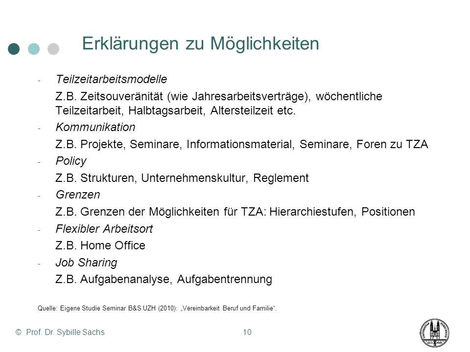 © Prof. Dr. Sybille Sachs10 Erklärungen zu Möglichkeiten - Teilzeitarbeitsmodelle Z.B. Zeitsouveränität (wie Jahresarbeitsverträge), wöchentliche Teil