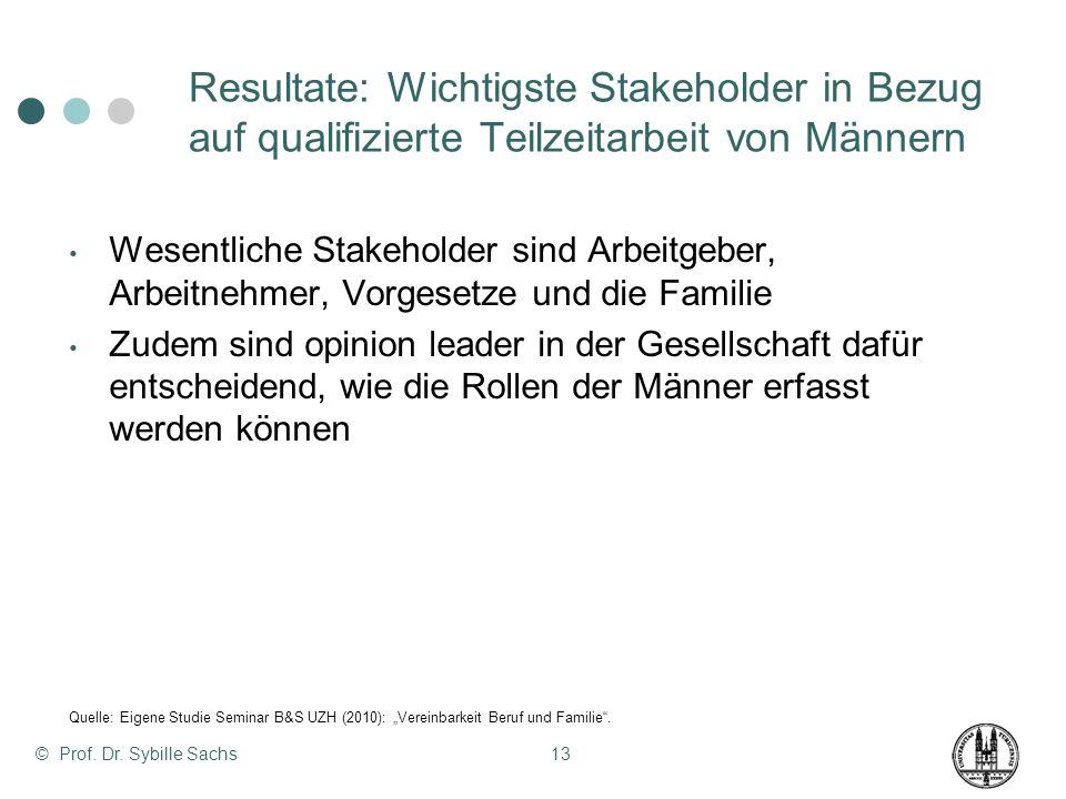 © Prof. Dr. Sybille Sachs13 Resultate: Wichtigste Stakeholder in Bezug auf qualifizierte Teilzeitarbeit von Männern Wesentliche Stakeholder sind Arbei