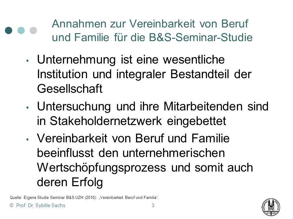 Annahmen zur Vereinbarkeit von Beruf und Familie für die B&S-Seminar-Studie Unternehmung ist eine wesentliche Institution und integraler Bestandteil d