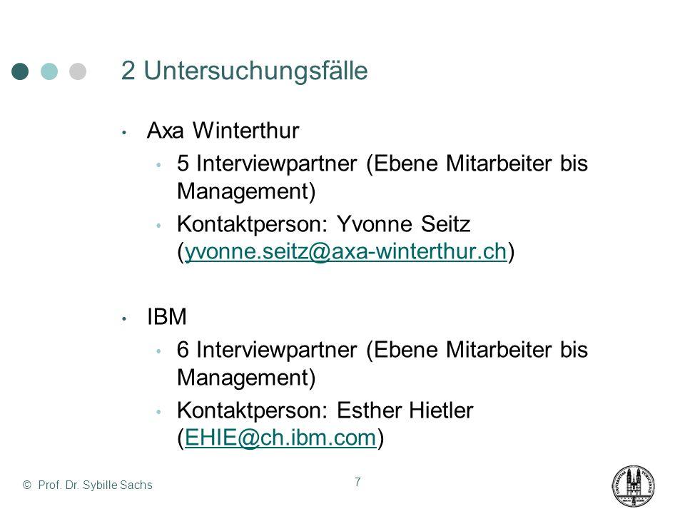 2 Untersuchungsfälle Axa Winterthur 5 Interviewpartner (Ebene Mitarbeiter bis Management) Kontaktperson: Yvonne Seitz (yvonne.seitz@axa-winterthur.ch)