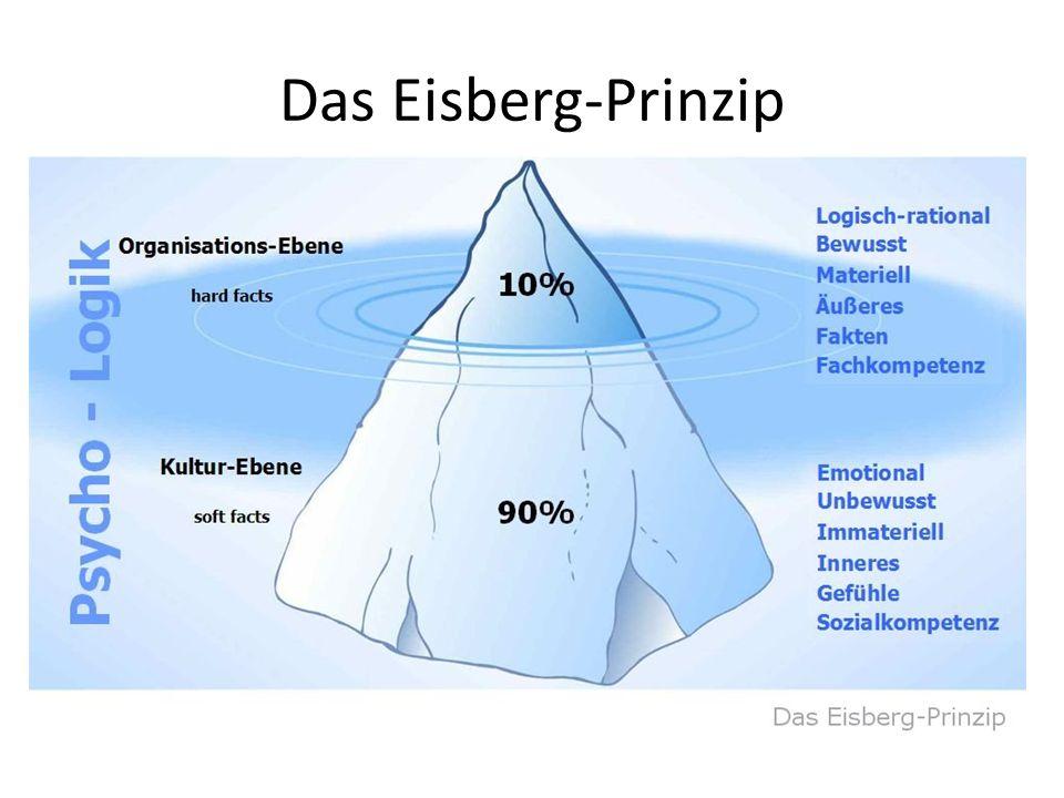 Das Eisberg-Prinzip