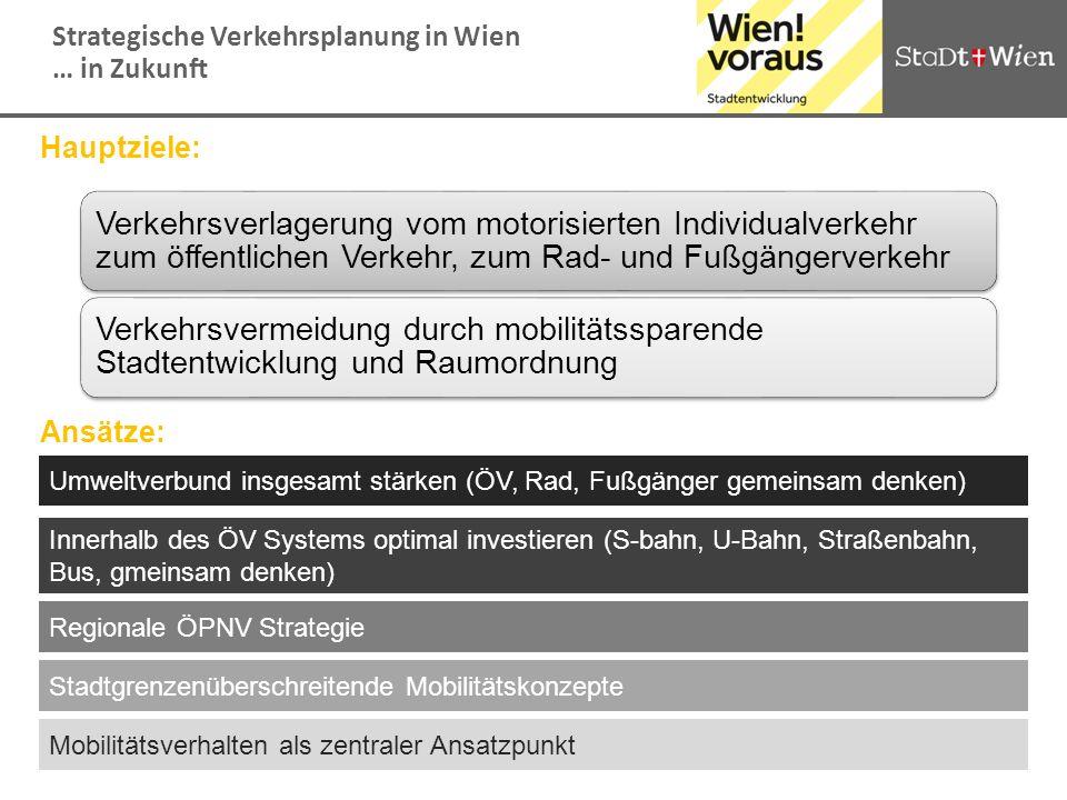 Hauptziele: Verkehrsverlagerung vom motorisierten Individualverkehr zum öffentlichen Verkehr, zum Rad- und Fußgängerverkehr Verkehrsvermeidung durch m