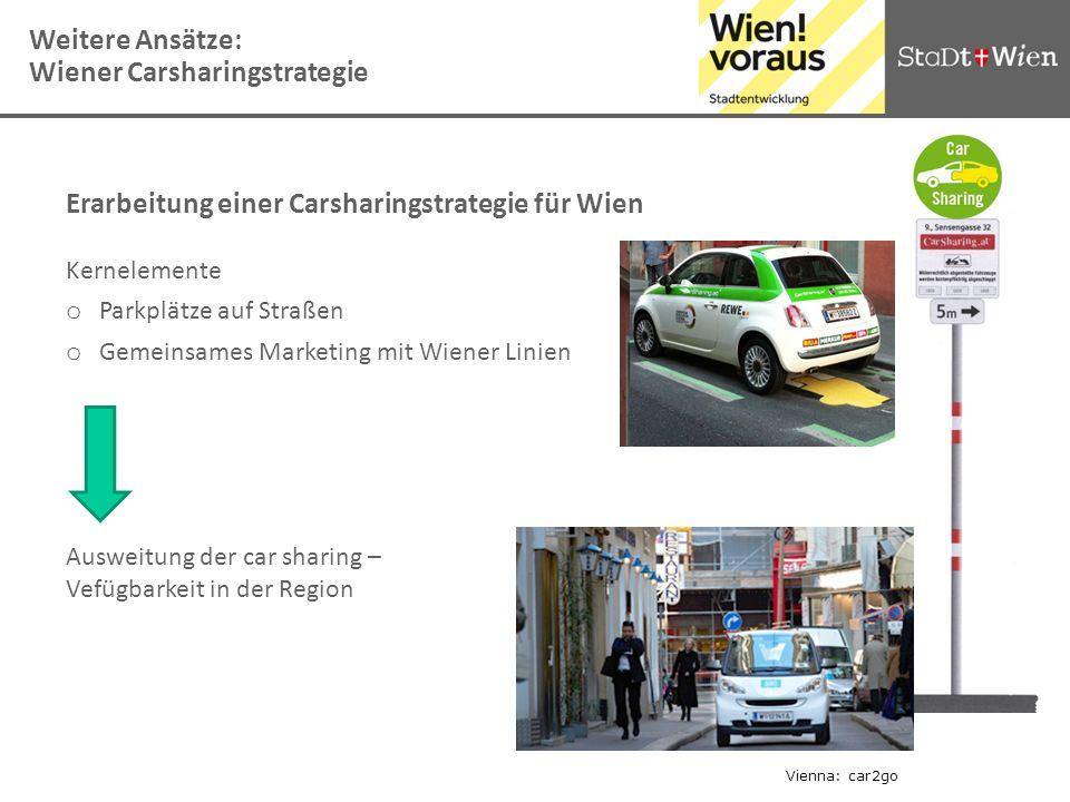 Erarbeitung einer Carsharingstrategie für Wien Kernelemente o Parkplätze auf Straßen o Gemeinsames Marketing mit Wiener Linien Ausweitung der car shar