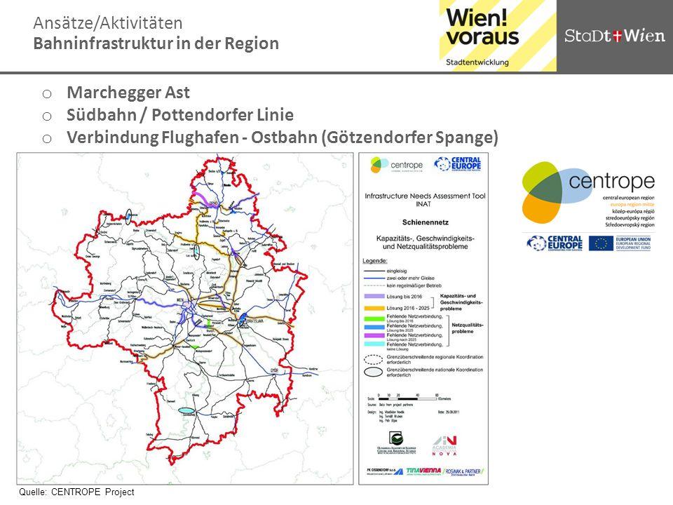 Ansätze/Aktivitäten Bahninfrastruktur in der Region Quelle: CENTROPE Project o Marchegger Ast o Südbahn / Pottendorfer Linie o Verbindung Flughafen -