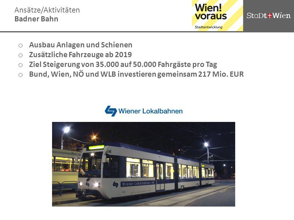 Ansätze/Aktivitäten Badner Bahn o Ausbau Anlagen und Schienen o Zusätzliche Fahrzeuge ab 2019 o Ziel Steigerung von 35.000 auf 50.000 Fahrgäste pro Ta