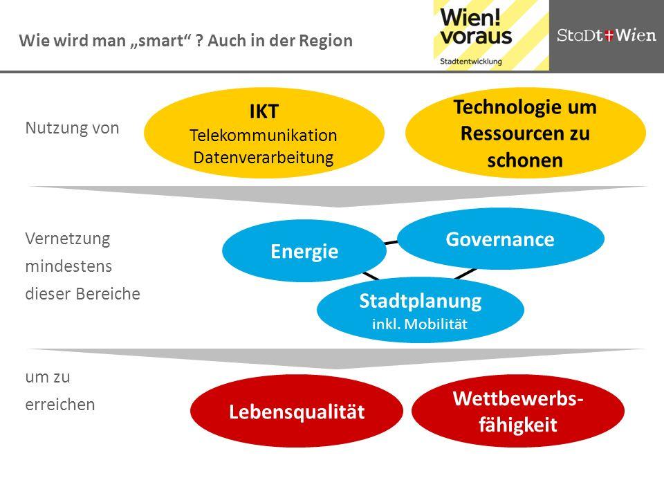 Wie wird man smart ? Auch in der Region IKT Telekommunikation Datenverarbeitung Technologie um Ressourcen zu schonen Nutzung von Vernetzung mindestens