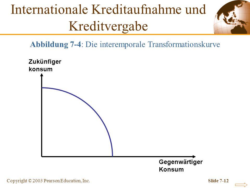 Copyright © 2003 Pearson Education, Inc.Slide 7-12 Abbildung 7-4: Die interemporale Transformationskurve Gegenwärtiger Konsum Zukünfiger konsum Intern