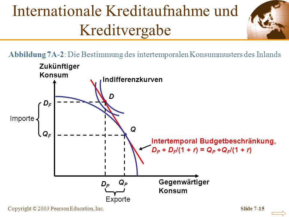 Copyright © 2003 Pearson Education, Inc.Slide 7-15 QPQP QFQF Indifferenzkurven Exporte D Intertemporal Budgetbeschränkung, D P + D F /(1 + r) = Q P +Q