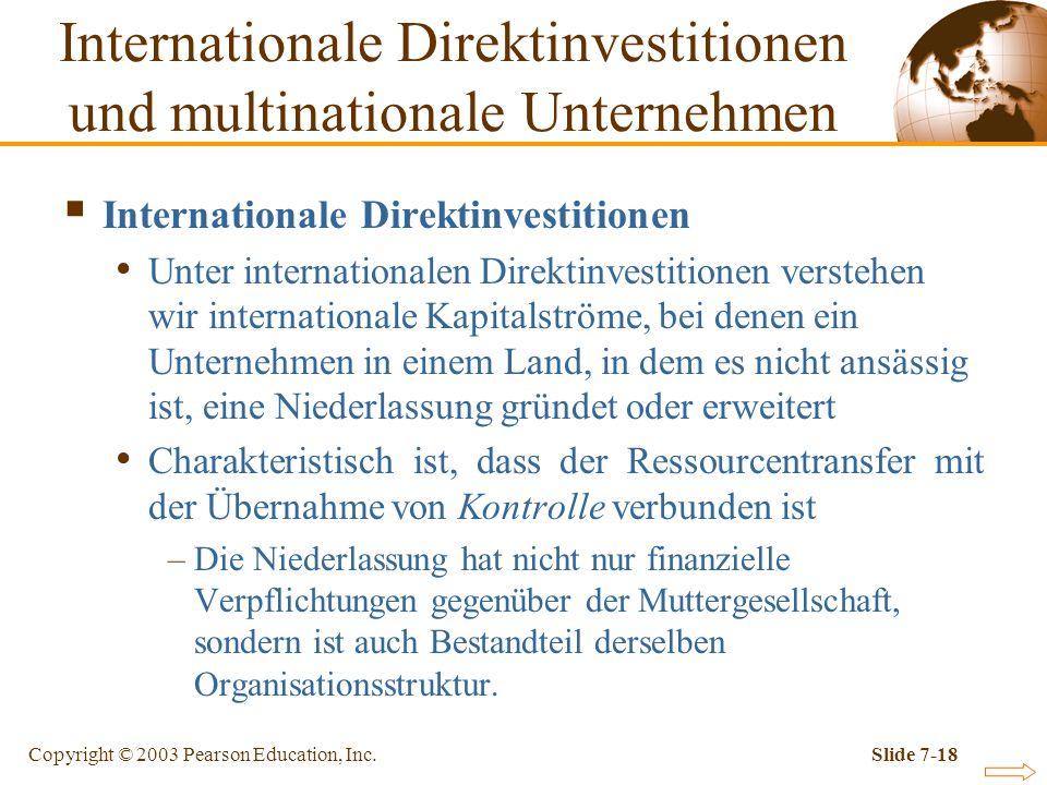 Copyright © 2003 Pearson Education, Inc.Slide 7-18 Internationale Direktinvestitionen und multinationale Unternehmen Internationale Direktinvestitione