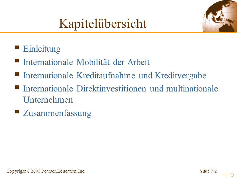 Copyright © 2003 Pearson Education, Inc.Slide 7-2 Einleitung Internationale Mobilität der Arbeit Internationale Kreditaufnahme und Kreditvergabe Inter