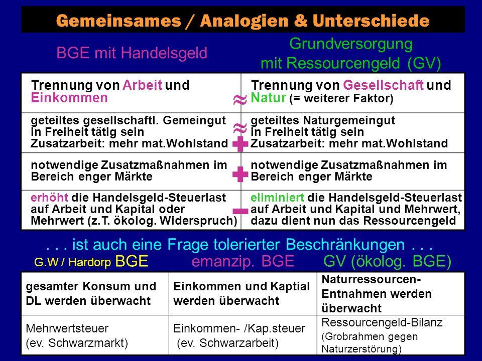 Gemeinsames / Analogien & Unterschiede Diskursvorschlag zw.