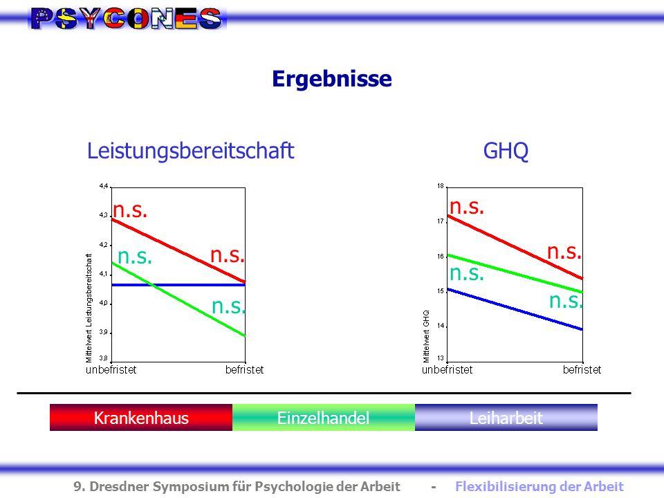 9. Dresdner Symposium für Psychologie der Arbeit - Flexibilisierung der Arbeit Ergebnisse LeistungsbereitschaftGHQ KrankenhausEinzelhandelLeiharbeit n