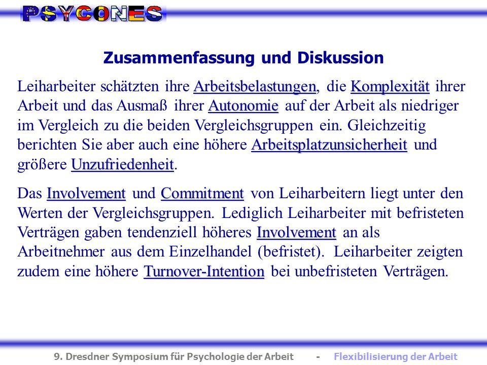 9. Dresdner Symposium für Psychologie der Arbeit - Flexibilisierung der Arbeit Zusammenfassung und Diskussion ArbeitsbelastungenKomplexität Autonomie