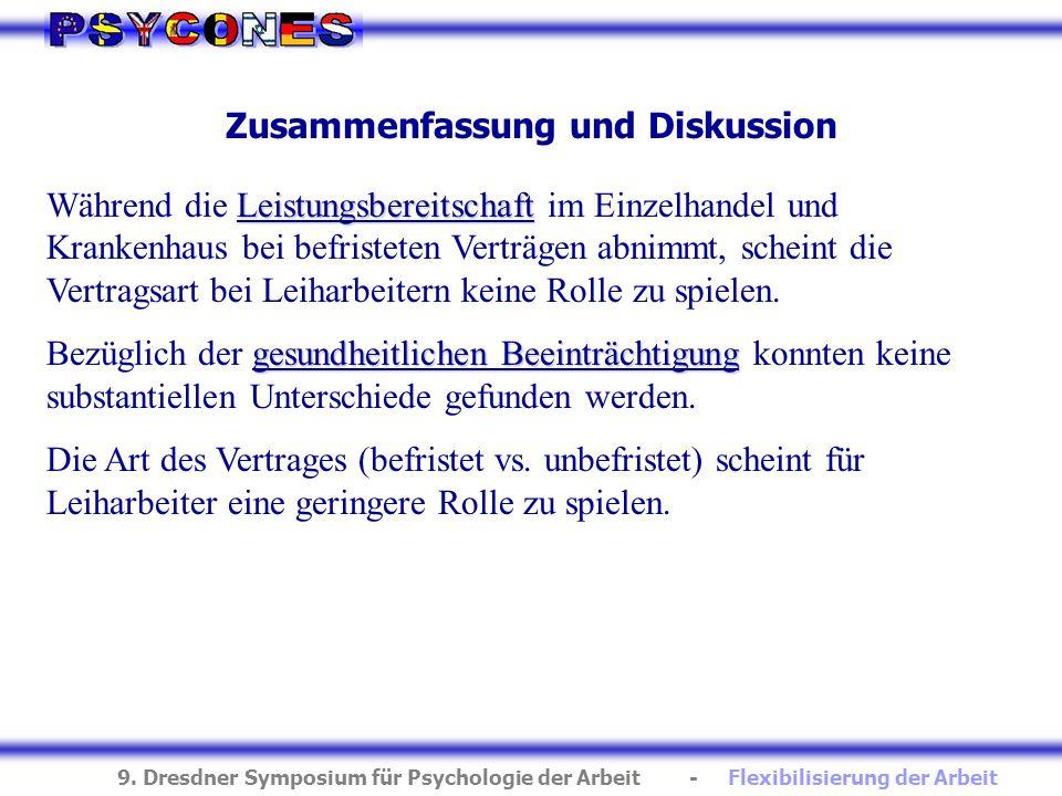 9. Dresdner Symposium für Psychologie der Arbeit - Flexibilisierung der Arbeit Leistungsbereitschaft Während die Leistungsbereitschaft im Einzelhandel