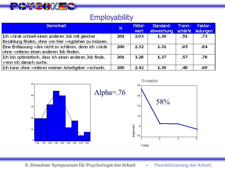 9. Dresdner Symposium für Psychologie der Arbeit - Flexibilisierung der Arbeit Employability 58% Alpha=.76
