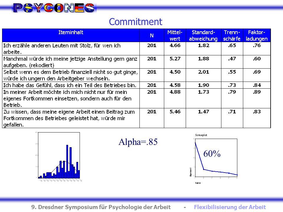 9. Dresdner Symposium für Psychologie der Arbeit - Flexibilisierung der Arbeit Commitment 60% Alpha=.85