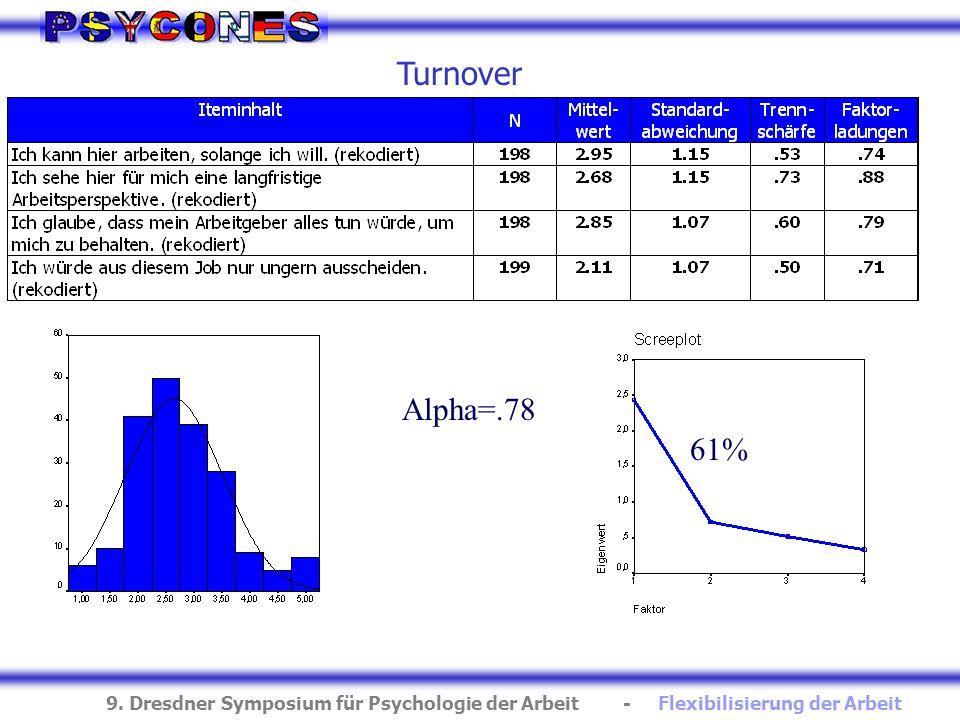 9. Dresdner Symposium für Psychologie der Arbeit - Flexibilisierung der Arbeit Turnover 61% Alpha=.78