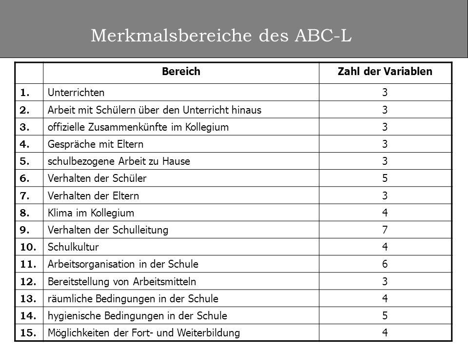 Merkmalsbereiche des ABC-L BereichZahl der Variablen 1. Unterrichten3 2. Arbeit mit Schülern über den Unterricht hinaus3 3. offizielle Zusammenkünfte