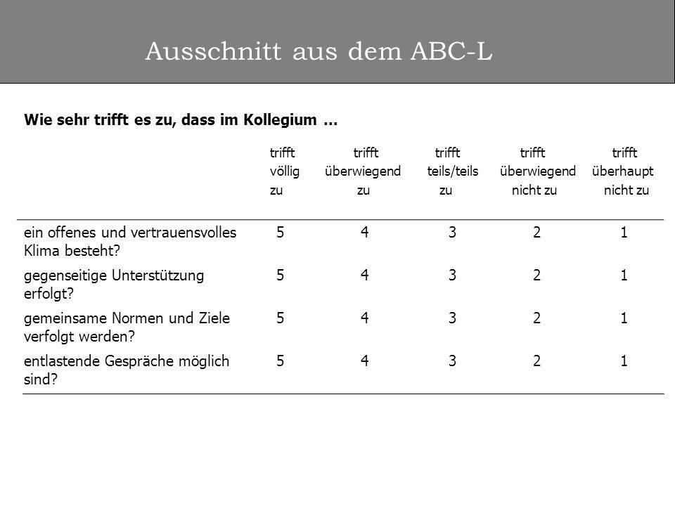 Ausschnitt aus dem ABC-L Wie sehr trifft es zu, dass im Kollegium... trifft völlig zu trifft überwiegend zu trifft teils/teils zu trifft überwiegend n