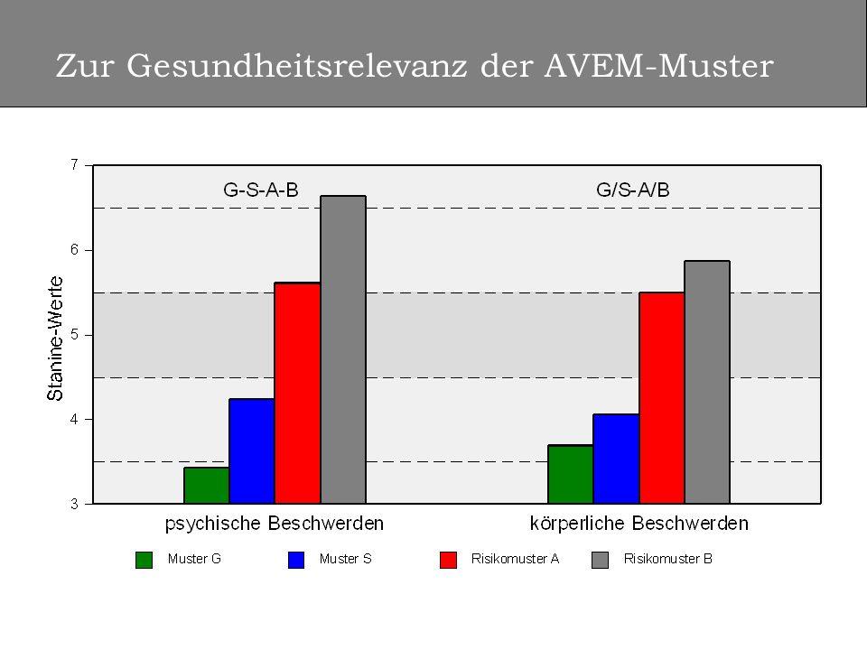 Stichprobenbeschreibung Anzahl der untersuchten Einrichtungen Anzahl der befragten Lehrkräfte Altersdurchschnitt in den Kollegien Grundschule 187137547.2 J.