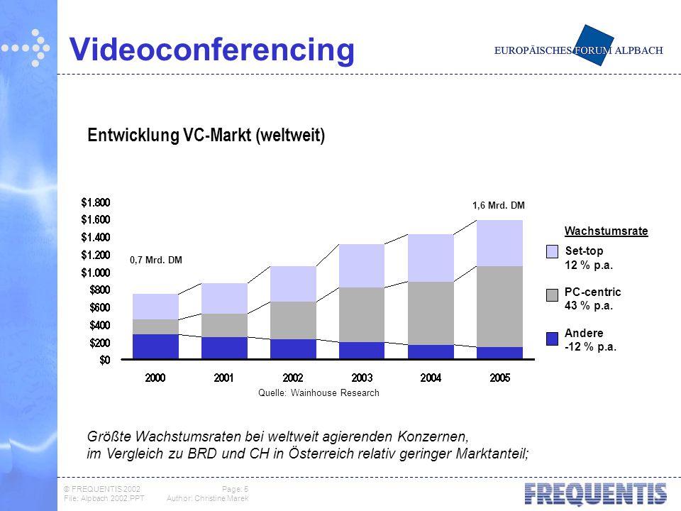 © FREQUENTIS 2002 Page: 6 File: Alpbach 2002.PPTAuthor: Christine Marek Videoconferencing bei Frequentis Videokonferenzanlage(n) seit 1997 im Einsatz jährlich durchschnittl.