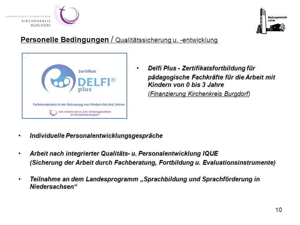 10 Personelle Bedingungen / Qualit ä tssicherung u. -entwicklung Individuelle PersonalentwicklungsgesprächeIndividuelle Personalentwicklungsgespräche