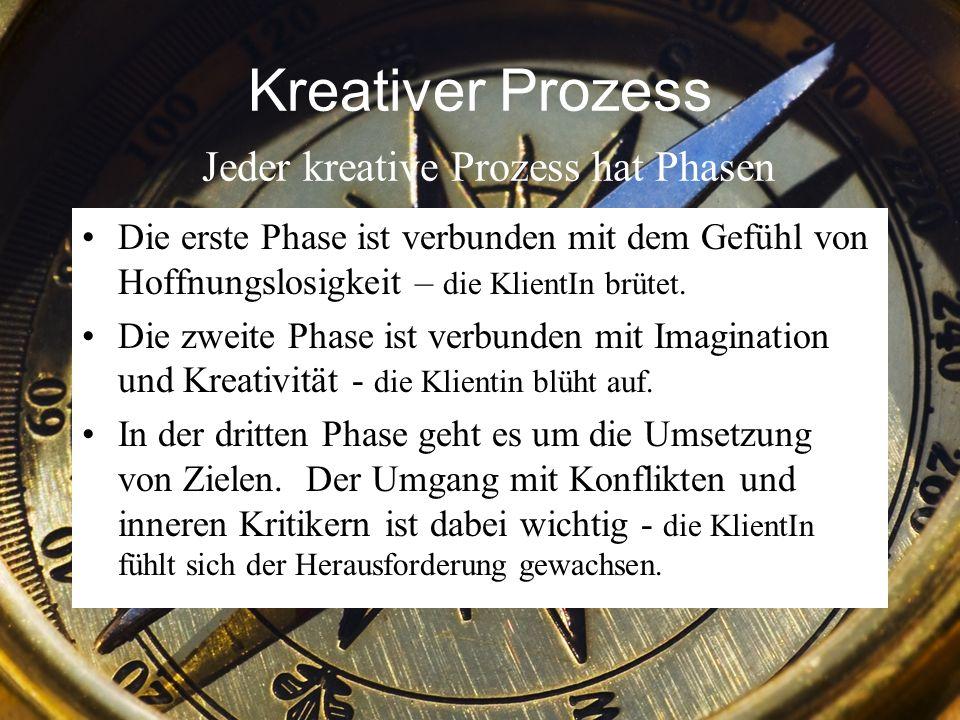 Kreativer Prozess Jeder kreative Prozess hat Phasen Die erste Phase ist verbunden mit dem Gefühl von Hoffnungslosigkeit – die KlientIn brütet. Die zwe