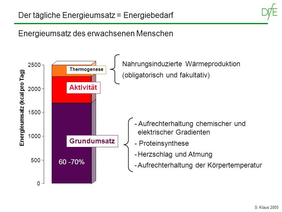 Der tägliche Energieumsatz = Energiebedarf - Aufrechterhaltung chemischer und elektrischer Gradienten - Proteinsynthese -Herzschlag und Atmung -Aufrec