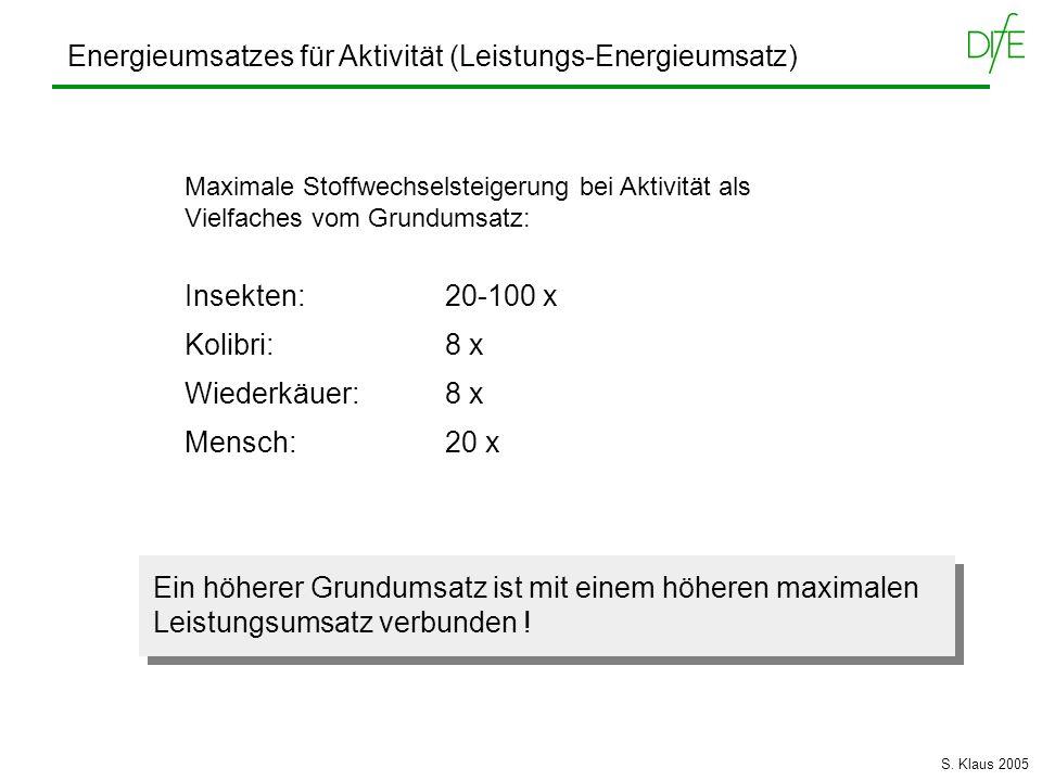 Energieumsatzes für Aktivität (Leistungs-Energieumsatz) Maximale Stoffwechselsteigerung bei Aktivität als Vielfaches vom Grundumsatz: Insekten:20-100