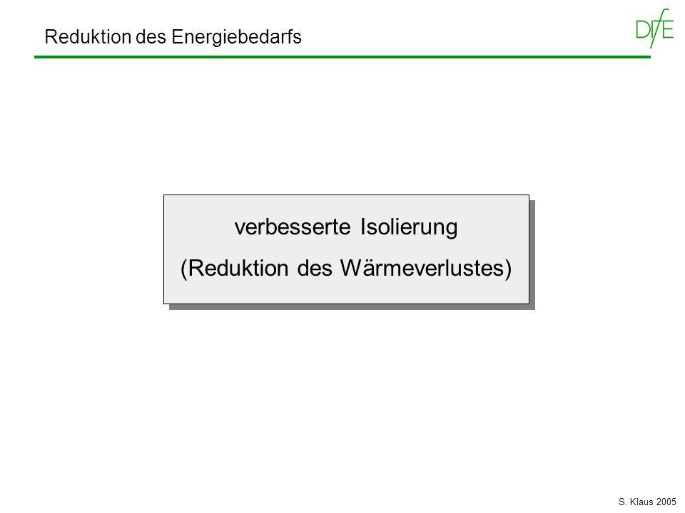 verbesserte Isolierung (Reduktion des Wärmeverlustes) verbesserte Isolierung (Reduktion des Wärmeverlustes) Reduktion des Energiebedarfs S. Klaus 2005
