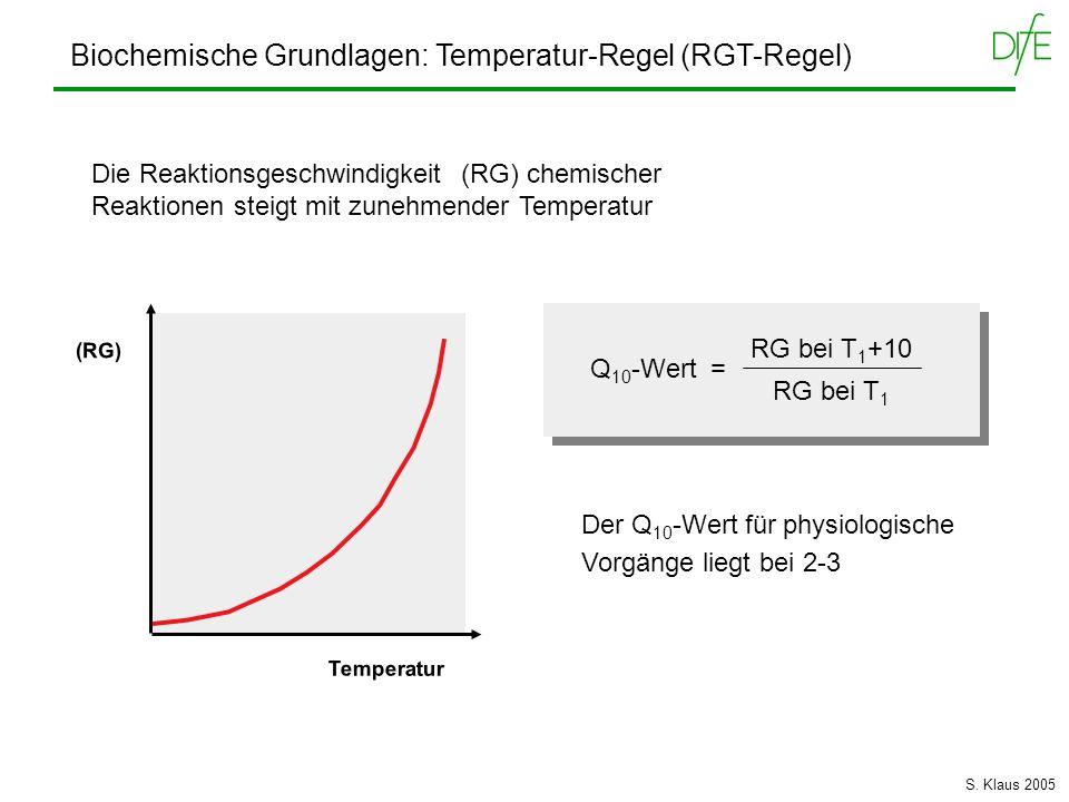 Temperaturabhängigkeit von Stoffwechselraten Q 10 = 3 Q 10 = 2 Temperatur (°C) 0 10 20 30 40 30 25 20 15 10 5 0 Stoffwechselrate aus: K Schmidt-Nielsen, Animal Physiology, 1983 0 5 10 15 20 25 30 35 40 1,5 1,0 0,5 0 Ruheumsatz (mmol O 2 /h) Temperatur (°C) aus: Clarke & Fraser, Funct Ecology, 18:243-251, 2004 gemessene Stoffwechselraten von Fischarten in ihrer natürlichen Umgebung S.