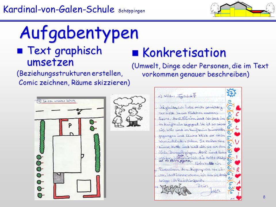 Kardinal-von-Galen-Schule Schöppingen 8 Aufgabentypen Text graphisch umsetzen Text graphisch umsetzen (Beziehungsstrukturen erstellen, Comic zeichnen,