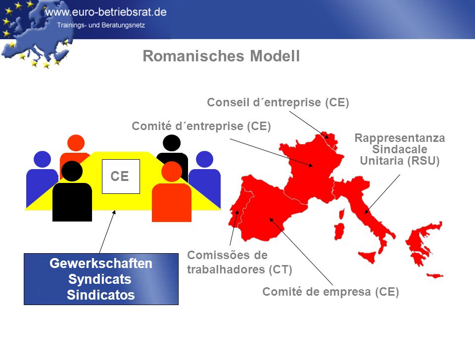 www.euro-betriebsrat.de Romanisches Modell Comité d´entreprise (CE) Conseil d´entreprise (CE) Comité de empresa (CE) Rappresentanza Sindacale Unitaria