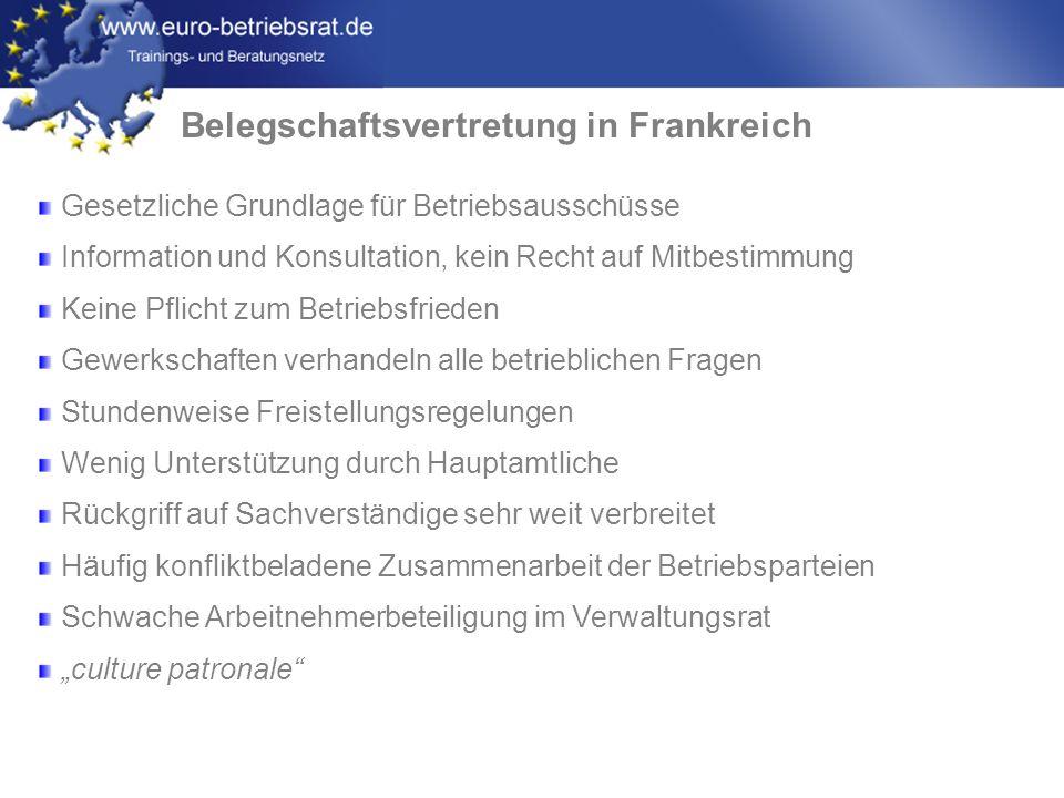 www.euro-betriebsrat.de Belegschaftsvertretung in Frankreich Gesetzliche Grundlage für Betriebsausschüsse Information und Konsultation, kein Recht auf