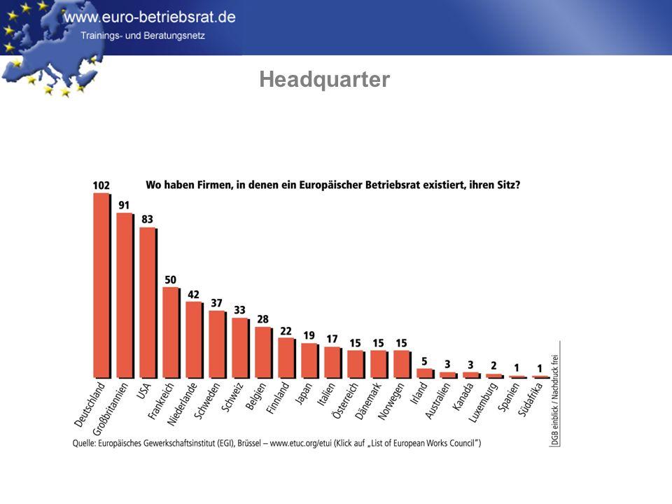 www.euro-betriebsrat.de Headquarter
