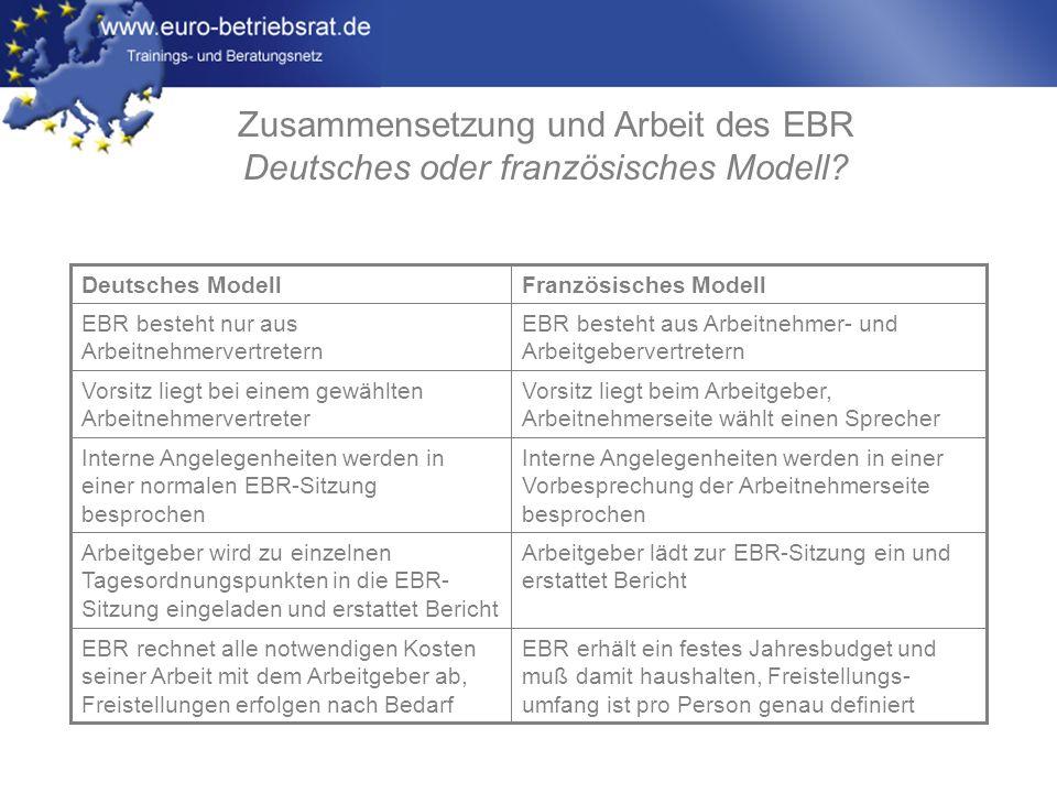 www.euro-betriebsrat.de Zusammensetzung und Arbeit des EBR Deutsches oder französisches Modell? EBR erhält ein festes Jahresbudget und muß damit haush