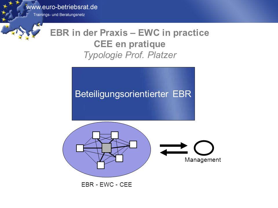 www.euro-betriebsrat.de EBR in der Praxis – EWC in practice CEE en pratique Typologie Prof. Platzer EBR - EWC - CEE Management Beteiligungsorientierte
