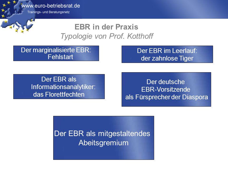 www.euro-betriebsrat.de EBR in der Praxis Typologie von Prof. Kotthoff Der marginalisierte EBR: Fehlstart Der EBR im Leerlauf: der zahnlose Tiger Der