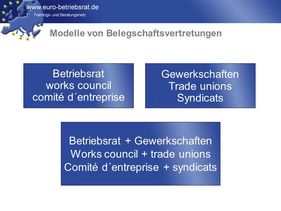 www.euro-betriebsrat.de Romanisches Modell Germanisches Modell Angelsächsisches Modell Transformationsländer Skandinavisches Modell Modelle von Belegschaftsvertretungen