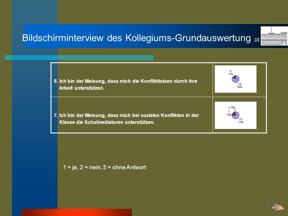 Bildschirminterview des Kollegiums-Grundauswertung [2] 6. Ich bin der Meinung, dass mich die Konfliktlotsen durch ihre Arbeit unterstützen. 7. Ich bin