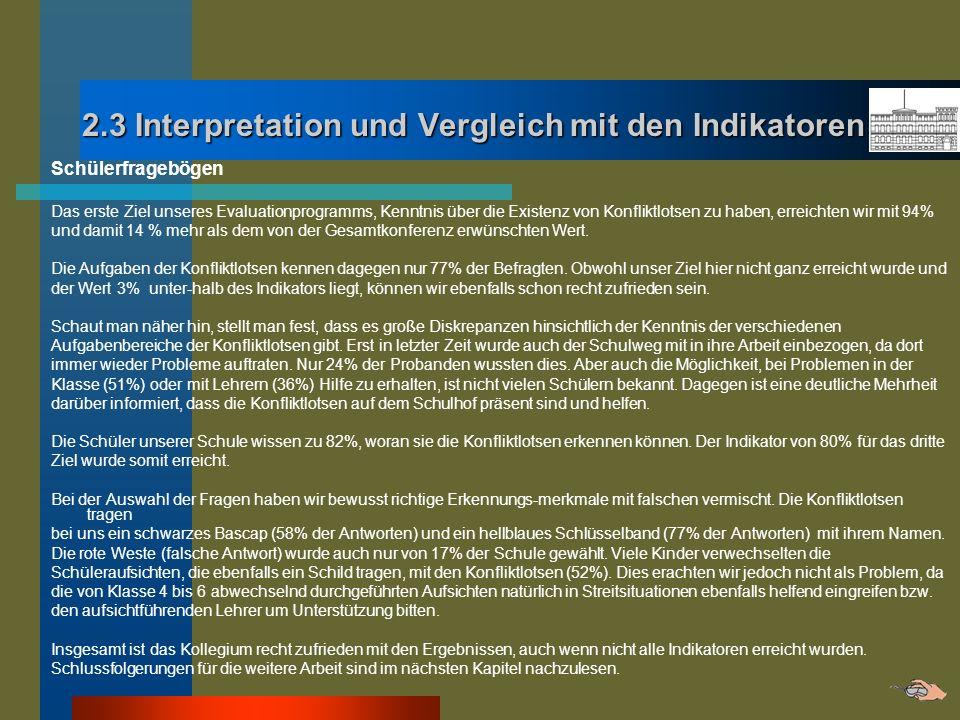 2.3 Interpretation und Vergleich mit den Indikatoren Schülerfragebögen Das erste Ziel unseres Evaluationprogramms, Kenntnis über die Existenz von Konf